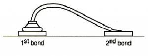 镍钯金打金线接合可靠性的比较