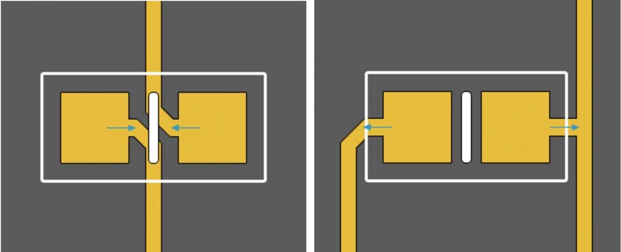 %&&&&&%设计的首选路由示例
